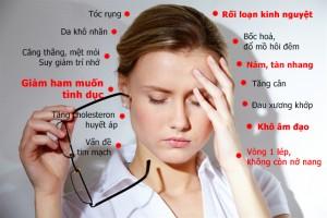 Mãn kinh sớm và những nguy cơ 1