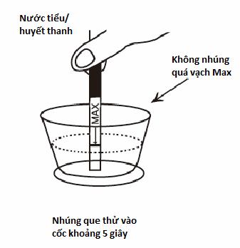 Tính ngày rụng trứng bằng que thử rụng trứng 1