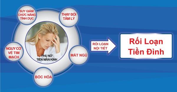7 rối loạn tiền mãn kinh thường gặp 1