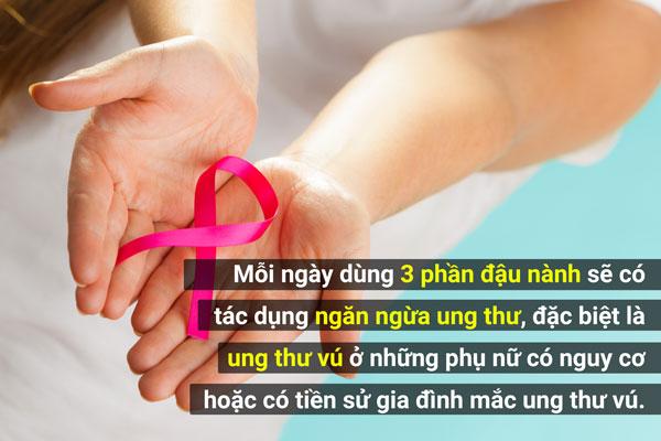 Ngừa ung thư vú 1