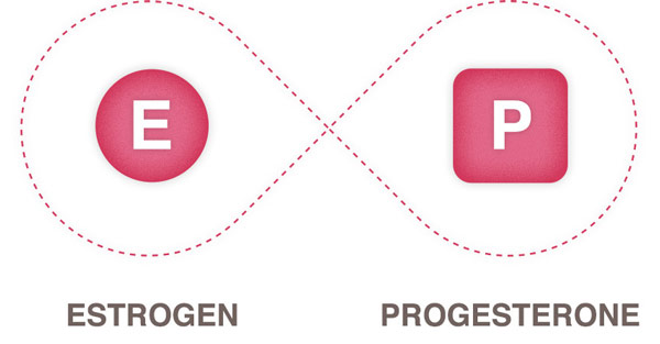 Sự thay đổi estrogen và progesterone là nguyên nhân dẫn tới khó ngủ tuổi tiền mãn kinh, mãn kinh (Ảnh minh họa)